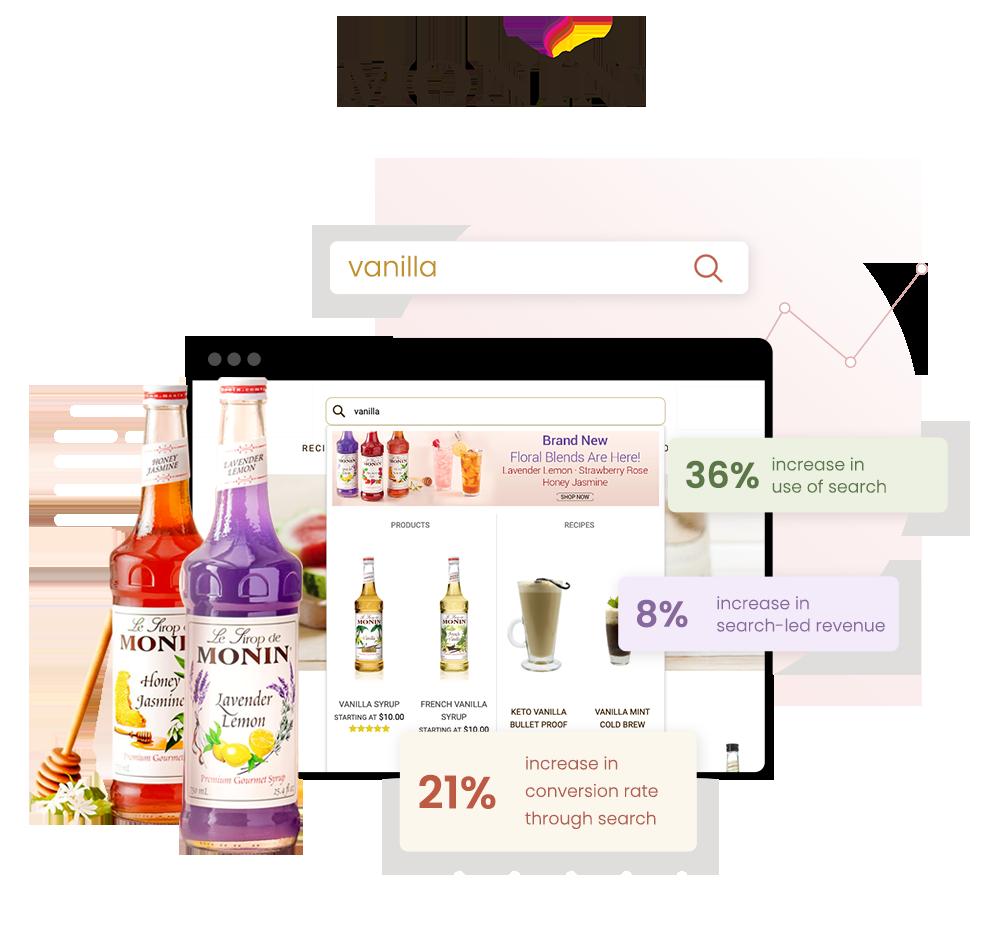 monin-casestudy-img1
